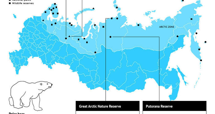 Specially protected natural areas in the Russian Arctic