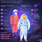 Cosmonaut selection criteria