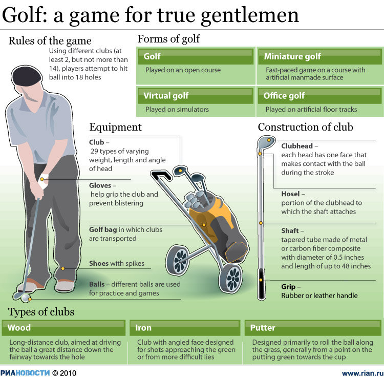 Golf: a game for true gentlemen