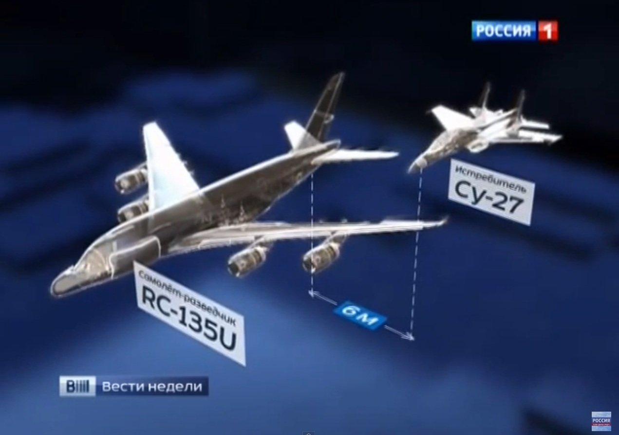 RU-135U and Su-27