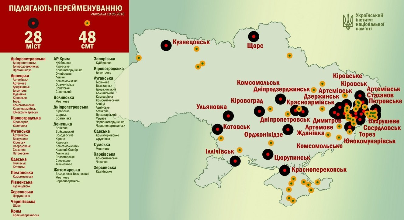 Kiev's initiatve to rename dozens of cities, towns and districts, with Russian Crimea and territories under the control of the self-proclaimed Donbass Republics also making the list.