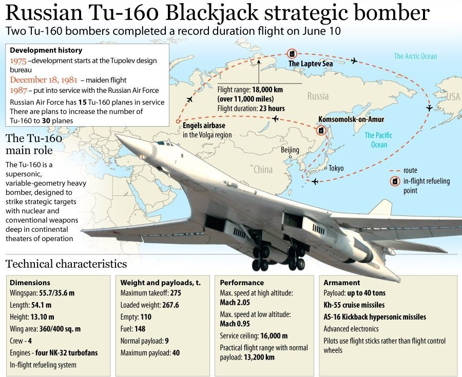 Tu 160 blackjack