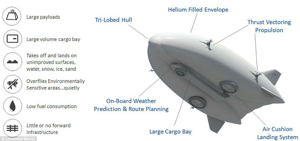 Lockheed Martin's new LMH1 hybrid airship could be rolled out as early as 2018.