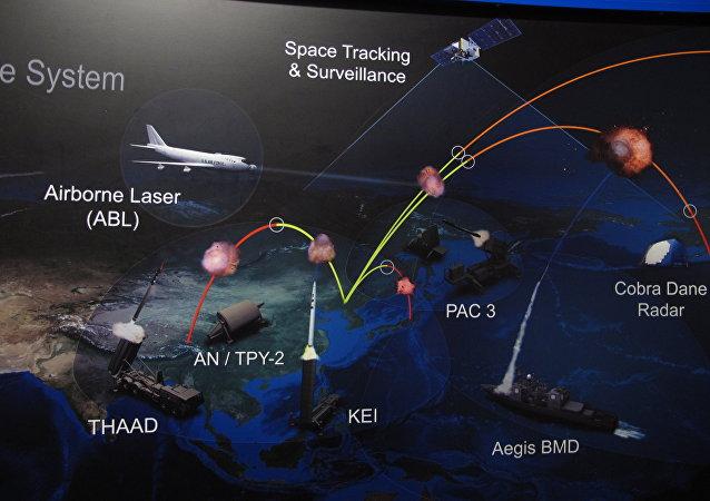 Ballistic Missile Defense System (BMDS)