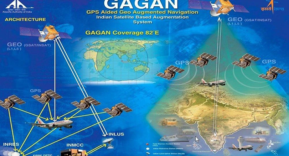 Geo Augmented Navigation system (GAGAN)