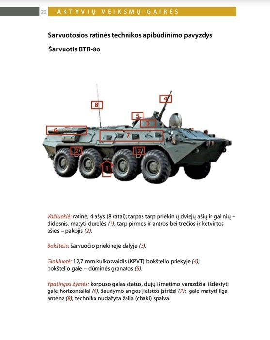 Page of the manual detailing the components of a Russian BTR-80 APC.