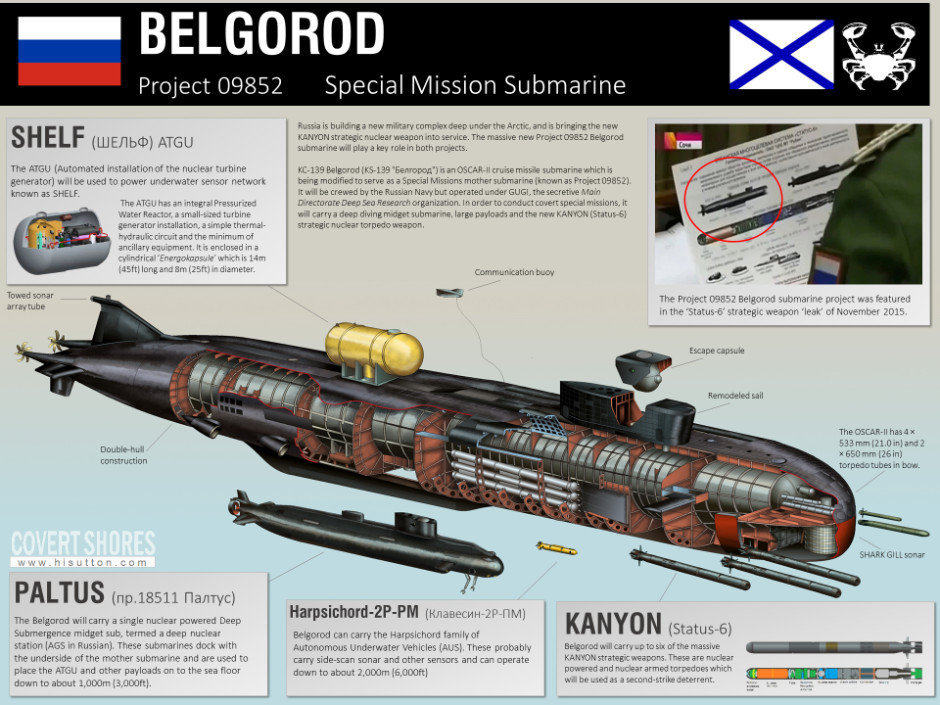 The Project 09852 Belgorod submarine; artist's rendering on expected specifications.
