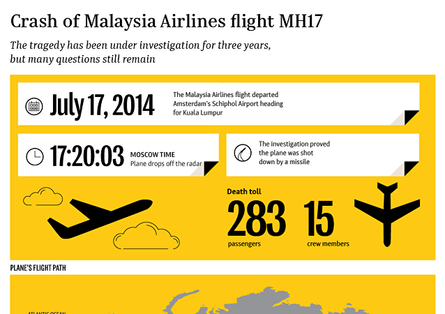 Malaysia Airlines MH17 Crash: Investigation is Yet to Be Concluded