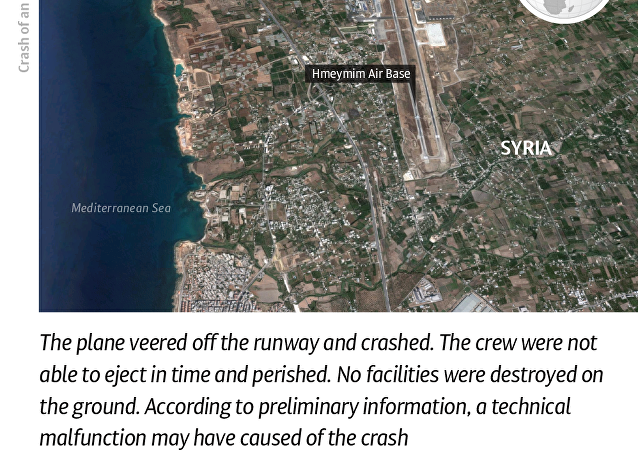 Crash of Russian Su-24 Warplane in Syria