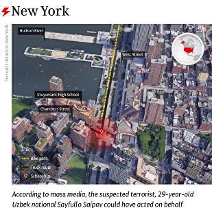 Terrorist attack in New York