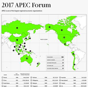 2017 APEC Forum