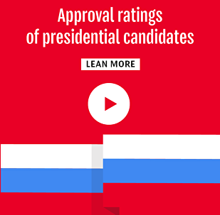 Approval Ratings of Presidential Candidates