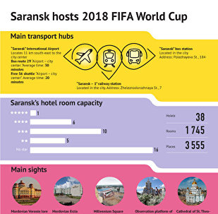 Saransk in facts and figures
