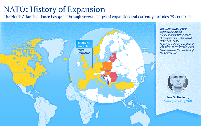 NATO: History of Expansion