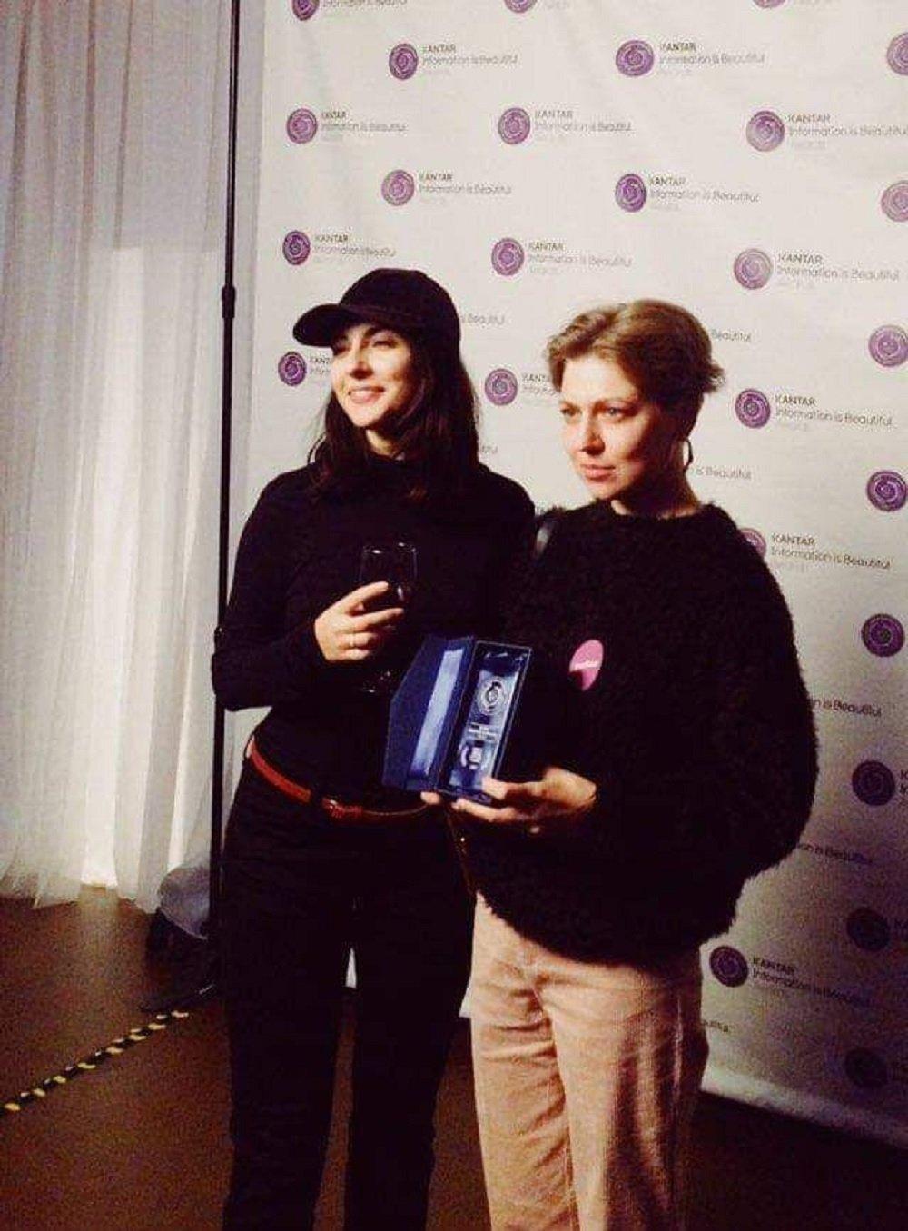 Rossiya Segodnya Wins at Kantar Information is Beautiful Awards