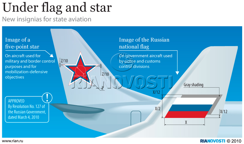 Under flag and star