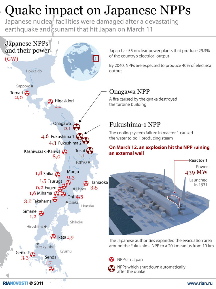 Quake impact on Japanese NPPs