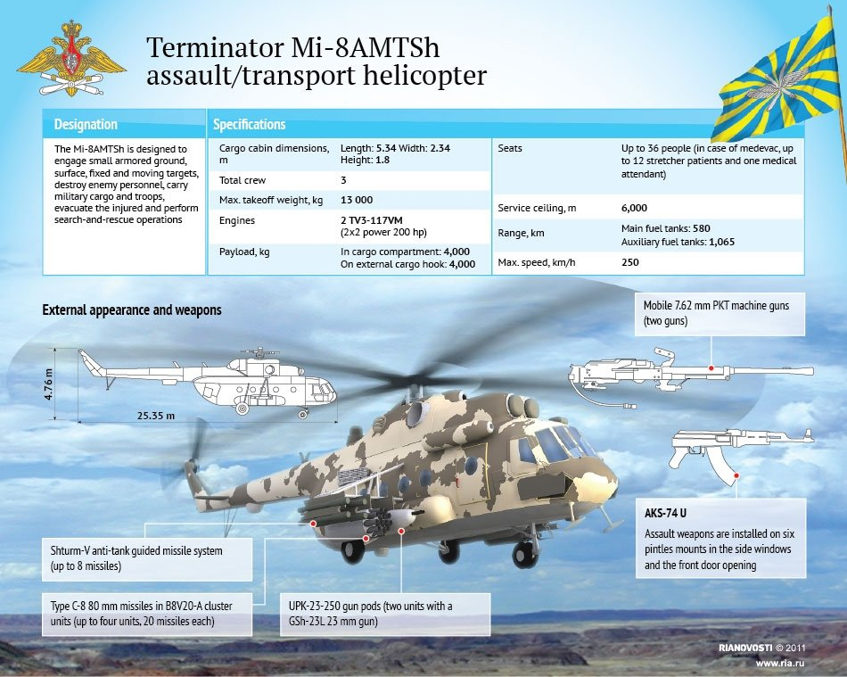 Terminator Mi-8AMTSh assault/transport helicopter