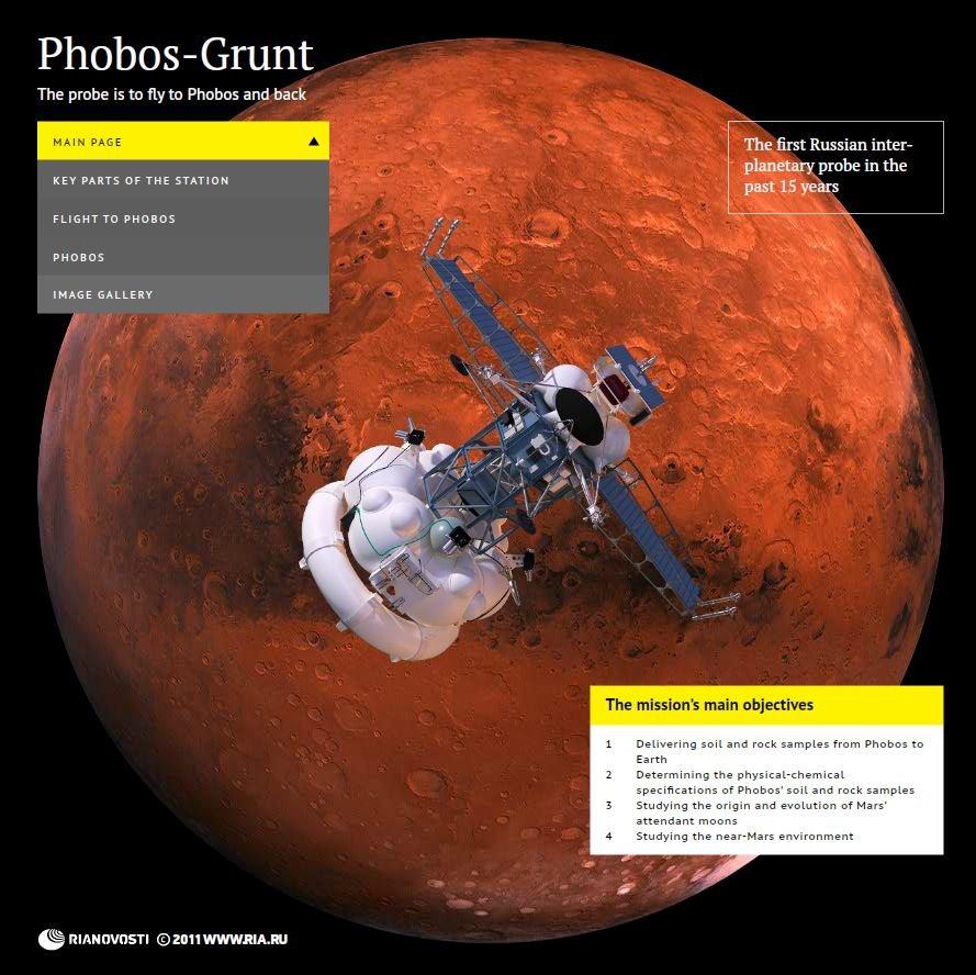 The Phobos-Grunt inter-planetary probe