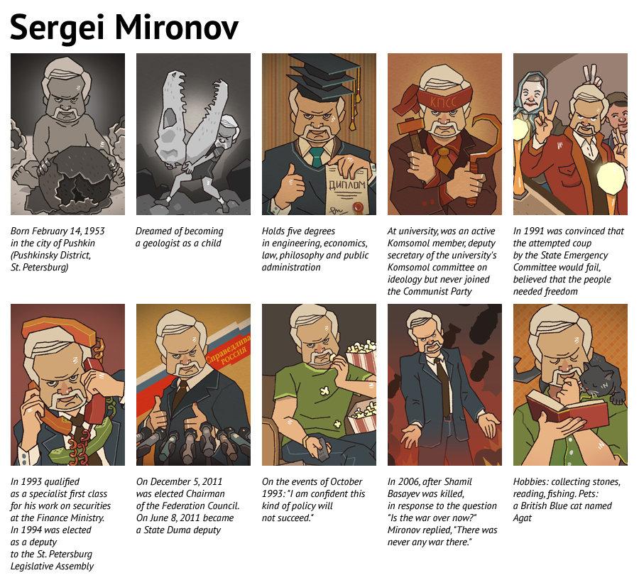 Sergei Mironov: course of life