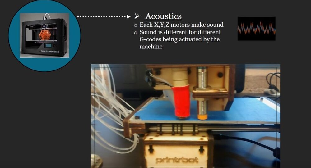 Acoustic Side Channel Attack - Additive Manufacturing (3D-Printer)