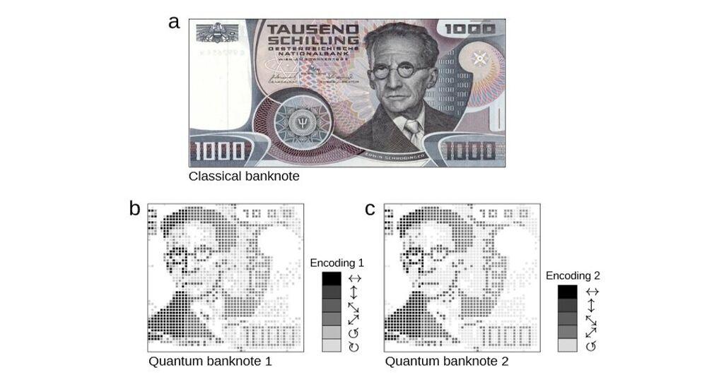 Quantum banknote