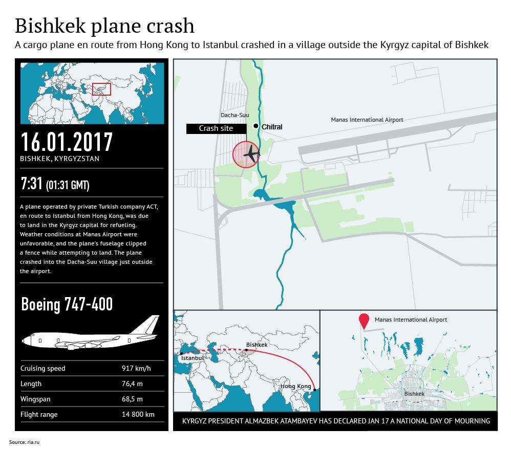 Plane crash in Bishkek