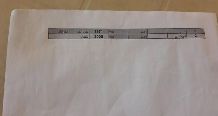 A list of cars used by Daesh