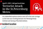 Terrorist Attack in the St. Petersburg Metro