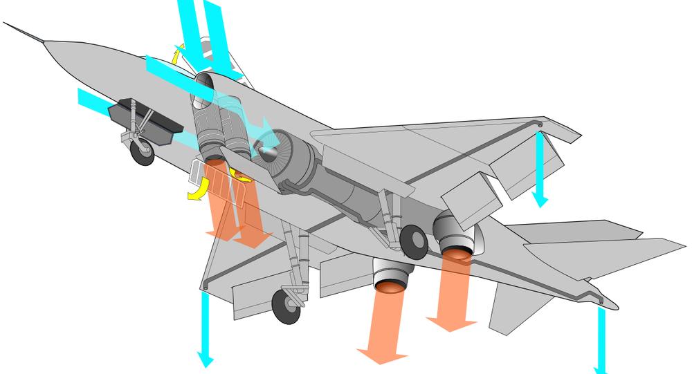 Yak-38 Lift Engines