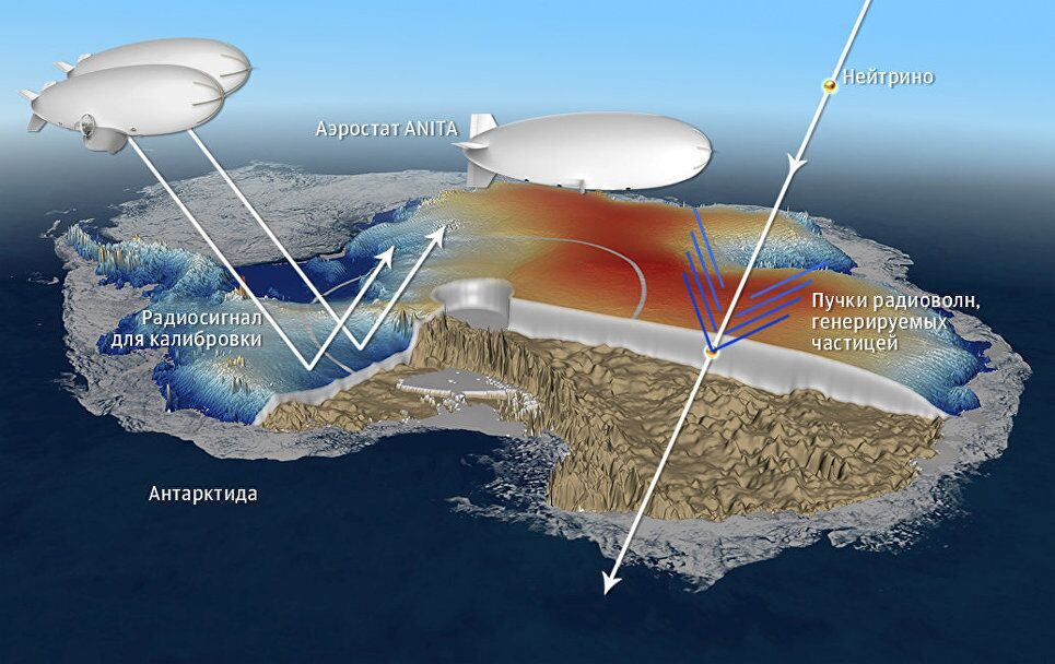 'Ice Key' to the Universe's Mysteries: Why are Researchers Hunting for Neutrinos in Antarctic?