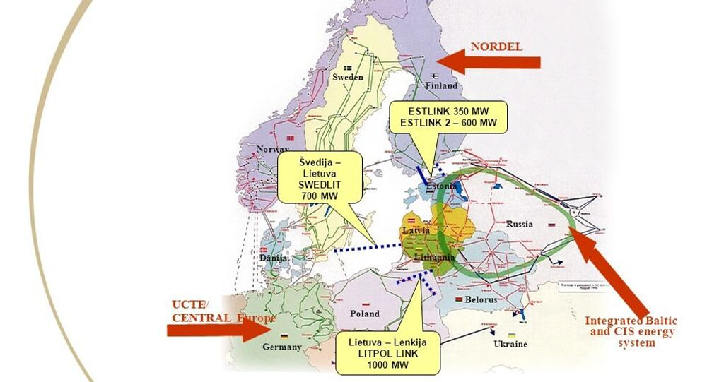 European energy systems