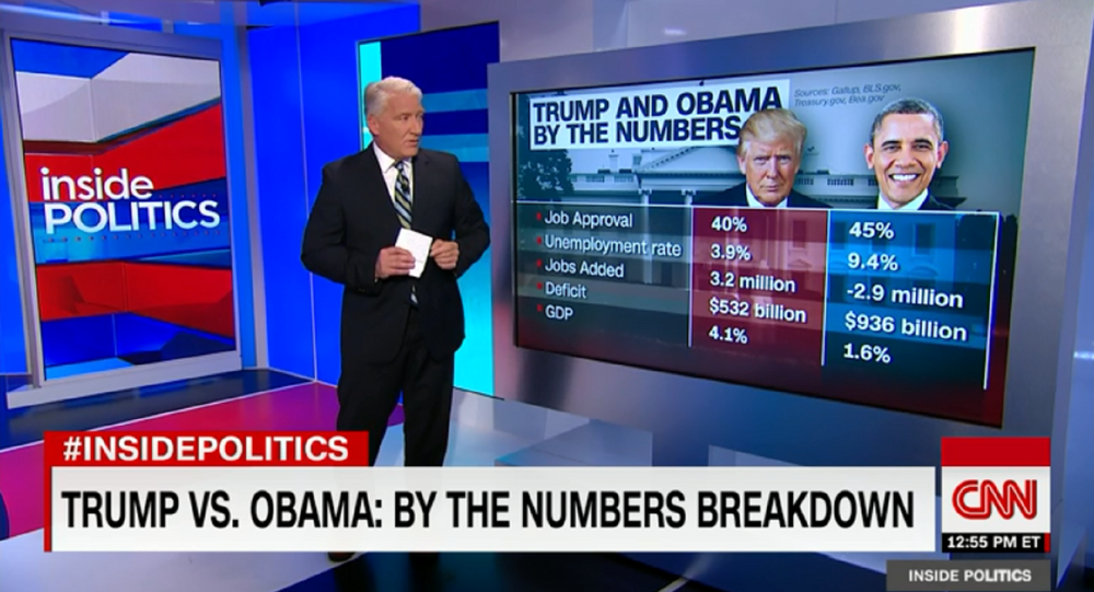 Original CNN report on Trump and Obama by the numbers from which Donald Trump Jr. shared a doctored image.