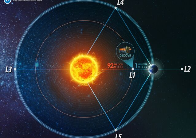 LaGrange points between Earth and the moon