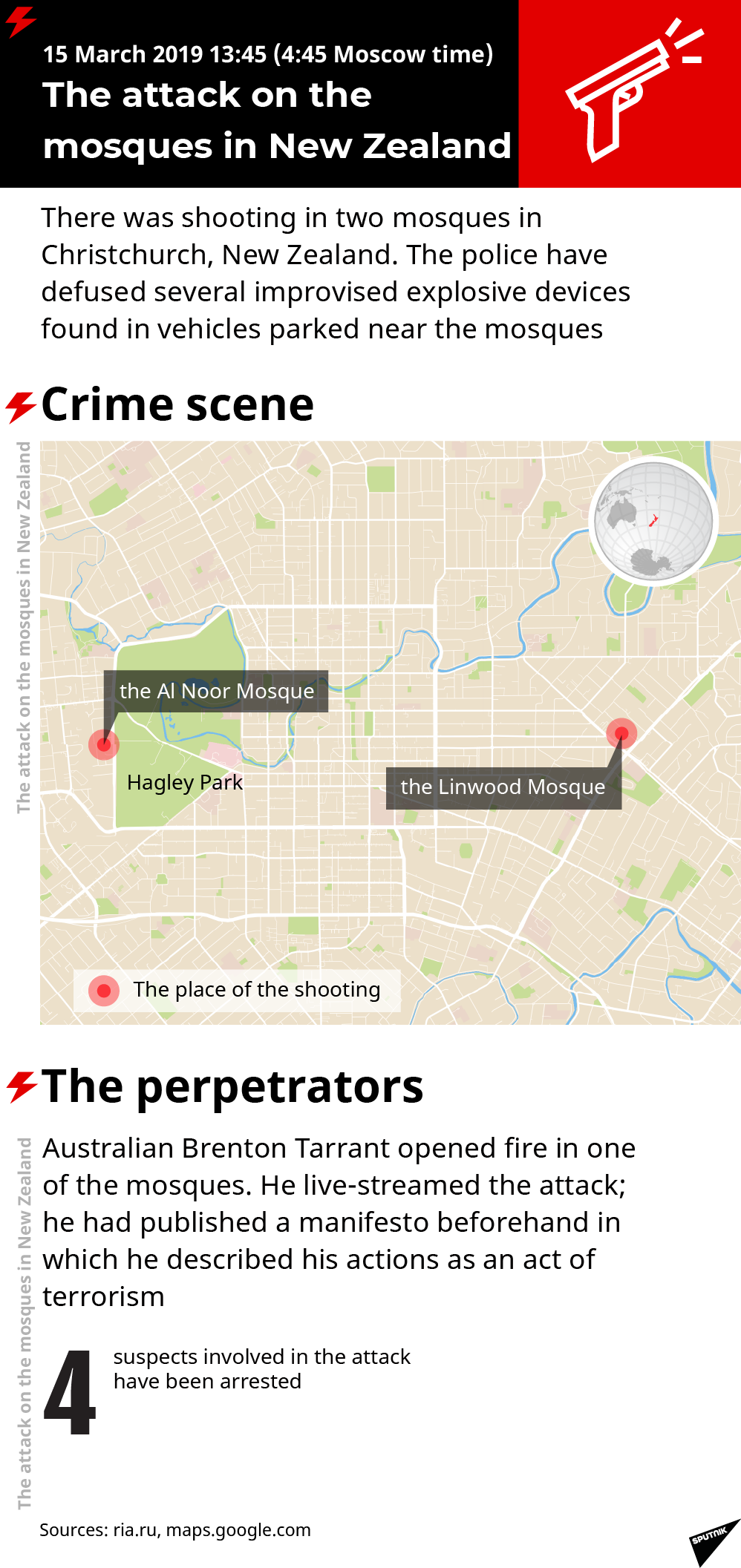 Attack on Mosques in Christchurch, New Zealand