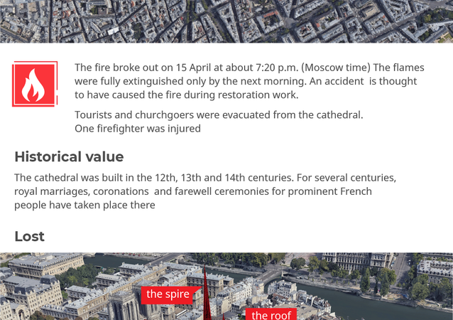 Fire at Notre-Dame Cathedral