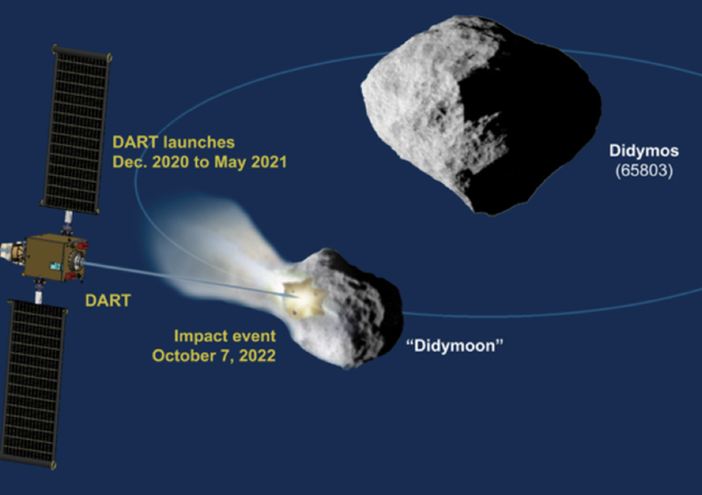 Schematic of the DART mission shows the impact on the moonlet of asteroid (65803) Didymos