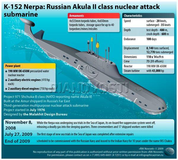 K-152 Nerpa: Russian Akula II class nuclear attack submarine - Sputnik International