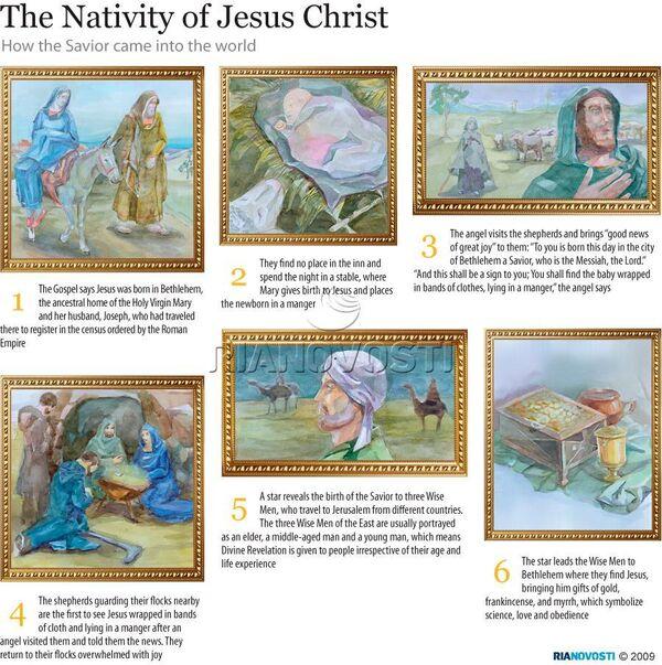The Nativity of Jesus Christ - Sputnik International