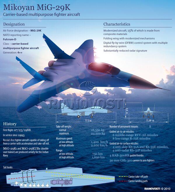 Mikoyan MiG-29K - Sputnik International