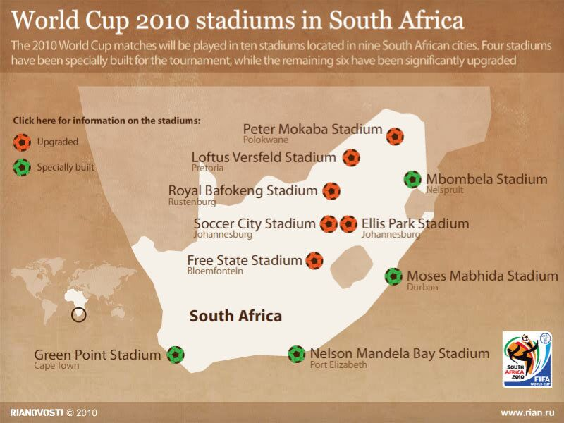 World Cup 2010 stadiums in South Africa