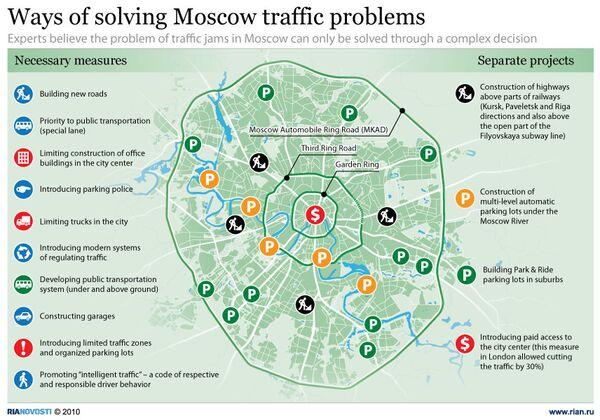 Ways of solving Moscow traffic problems - Sputnik International