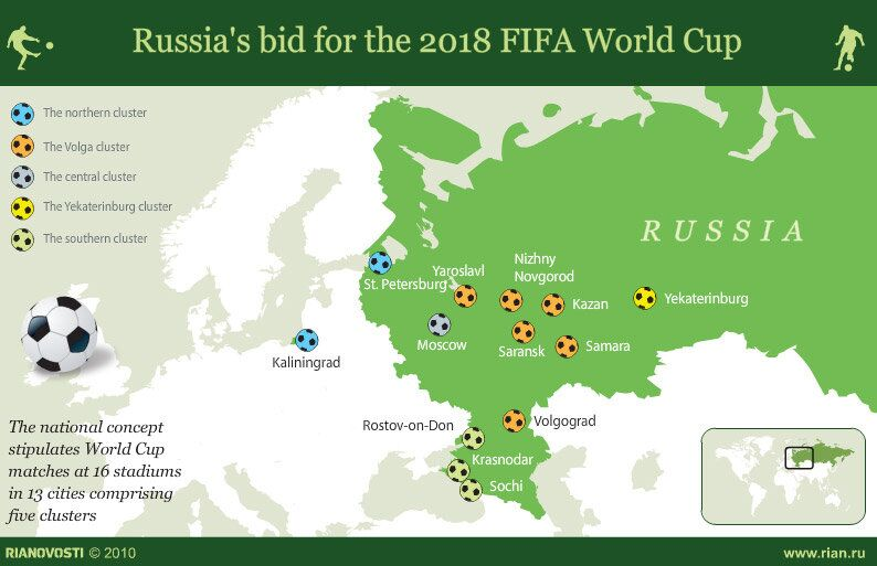 Russia's bid for the 2018 FIFA World Cup