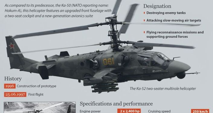 Technical characteristics of the Russian military helicopter