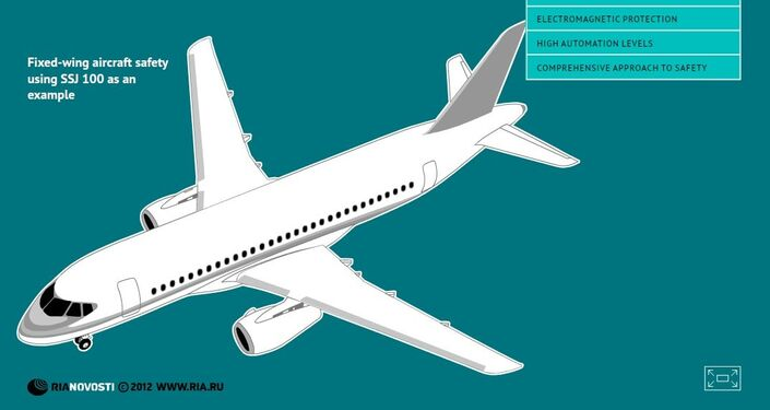 Modern Aircraft safety using Sukhoi Superjet 100 as an example