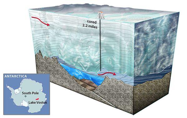 'Unclassified' Life Found in Antarctic Lake - Sputnik International