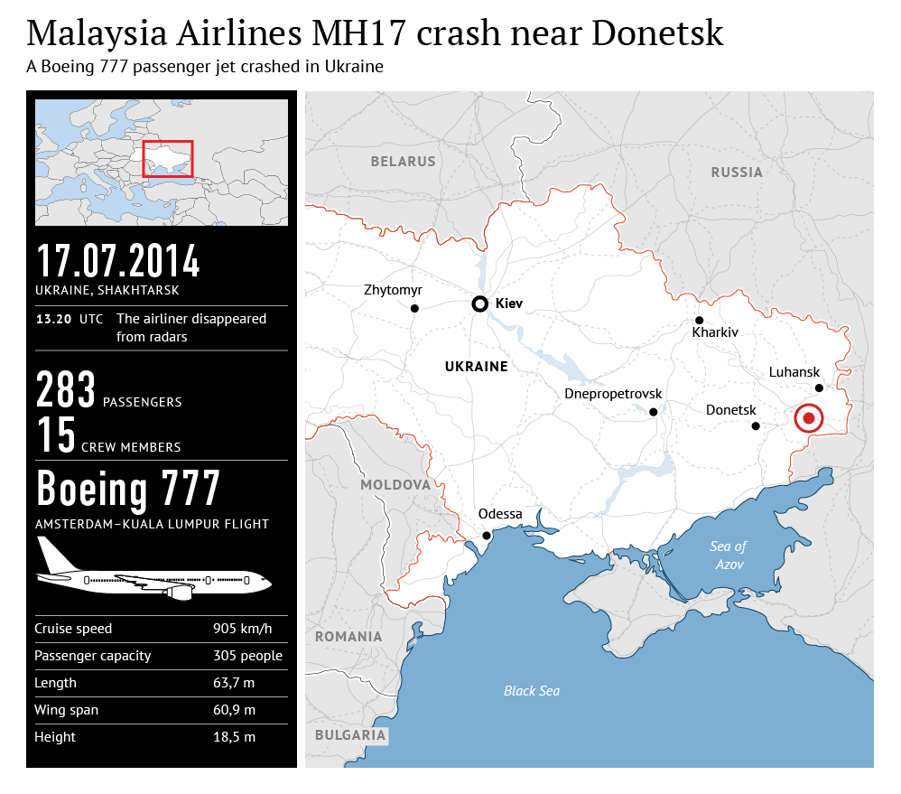 Malaysia Airlines MH17 crash near Donetsk